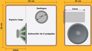como-hacer-cajas-acusticas-para-subwoofer-1